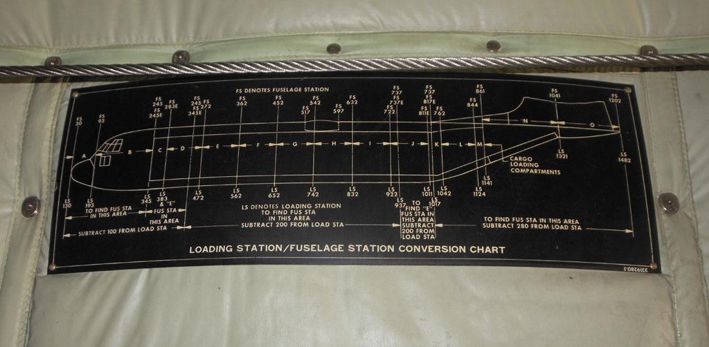 Lo schema di conversione tra Fuselage Stations (stazioni di Fusoliera) e Loading Stations (Stazioni di Carico) installato nella parte centrale del vano di carico (foto di Leonardo Ferrazzi)